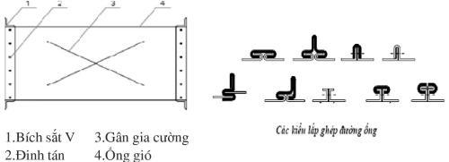 lap-dat-he-thong-ong-gio-cho-toa-nha-nha-xuong-va-khu-cn 10