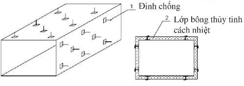 lap-dat-he-thong-ong-gio-cho-toa-nha-nha-xuong-va-khu-cn 11