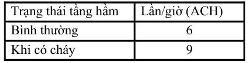 lap-dat-he-thong-ong-gio-cho-toa-nha-nha-xuong-va-khu-cn 23