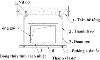lap-dat-he-thong-ong-gio-cho-toa-nha-nha-xuong-va-khu-cn 9