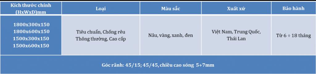 tam-lam-mat-viet-nam-trung-quoc-thai-lan.jpg